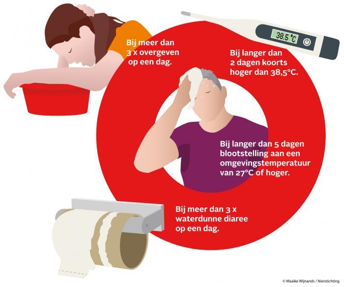 Medicijngebruik Als U Diarree Hebt Of Moet Overgeven